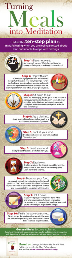 cravings-infographic 2